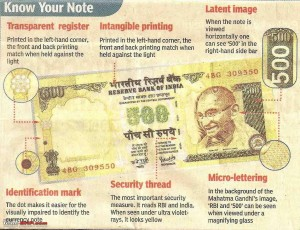 Counterfeit Indian Currency