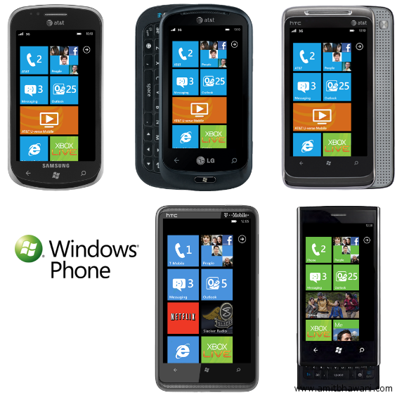 Vote for the best windows phone 7 handset