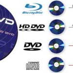 What is HD DVD