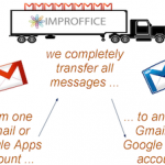 Transfer Email Contacts from One Gmail to Another