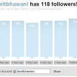 How to Display Twitter Follower Count on your Website