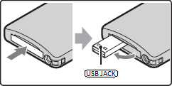 Sony Bloggie USB Jack