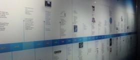Microsoft Timeline