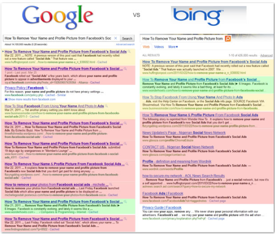 Google Bing SERPS