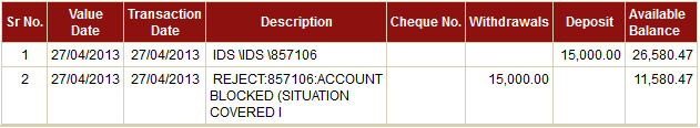 ICICI Bank Statement